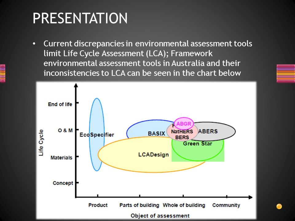 Current discrepancies in environmental assessment tools limit Life Cycle Assessment (LCA); Framework environmental assessment tools in Australia and t