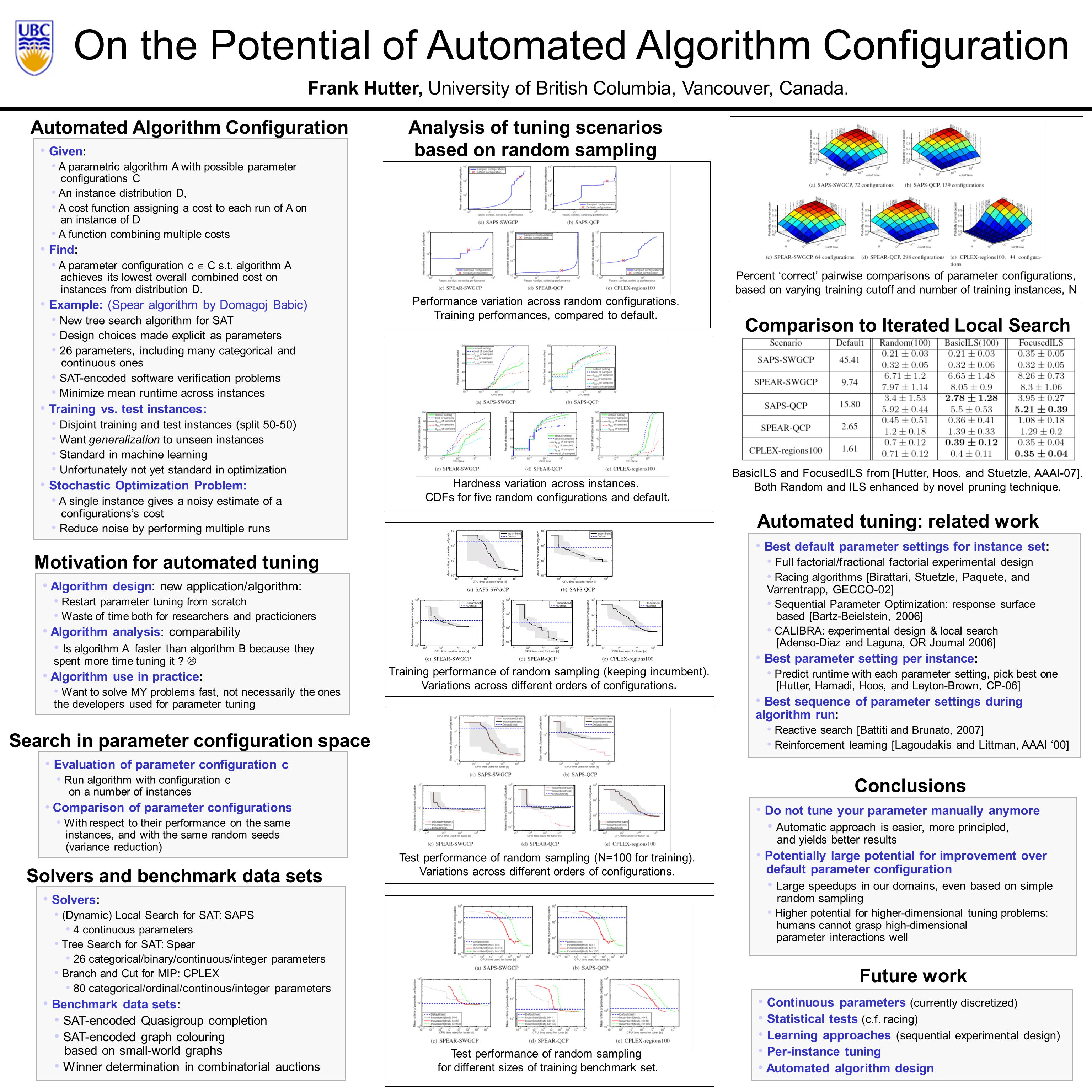 On the Potential of Automated Algorithm Configuration Frank Hutter, University of British Columbia, Vancouver, Canada.