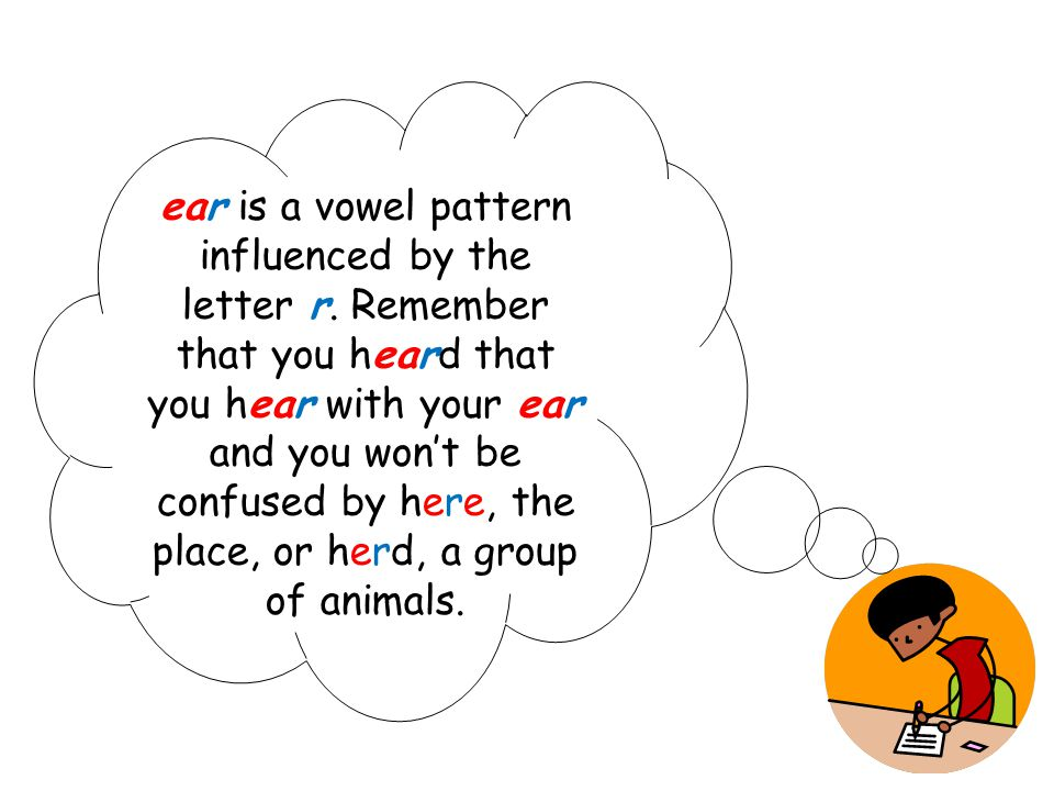ear is a vowel pattern influenced by the letter r. Remember that you heard that you hear with your ear and you won't be confused by here, the place, o