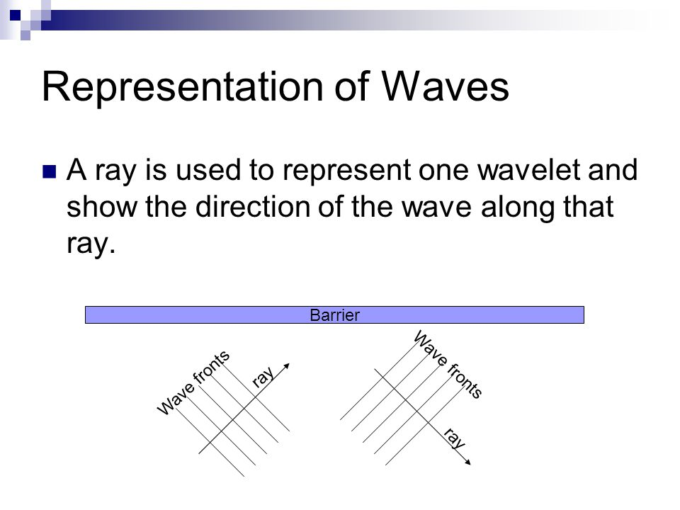 Representation of Waves A ray is used to represent one wavelet and show the direction of the wave along that ray.