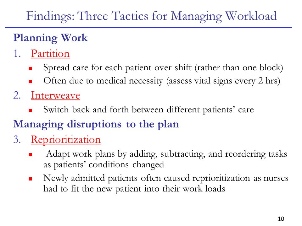 10 Findings: Three Tactics for Managing Workload Planning Work 1.Partition Spread care for each patient over shift (rather than one block) Often due to medical necessity (assess vital signs every 2 hrs) 2.Interweave Switch back and forth between different patients' care Managing disruptions to the plan 3.Reprioritization Adapt work plans by adding, subtracting, and reordering tasks as patients' conditions changed Newly admitted patients often caused reprioritization as nurses had to fit the new patient into their work loads