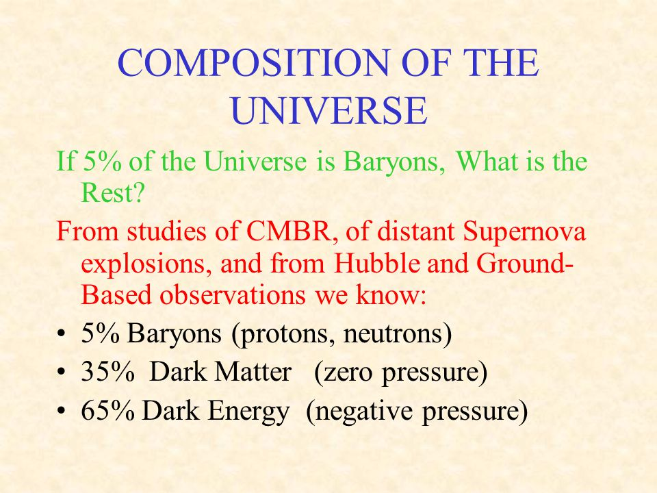 COMPOSITION OF THE UNIVERSE If 5% of the Universe is Baryons, What is the Rest.