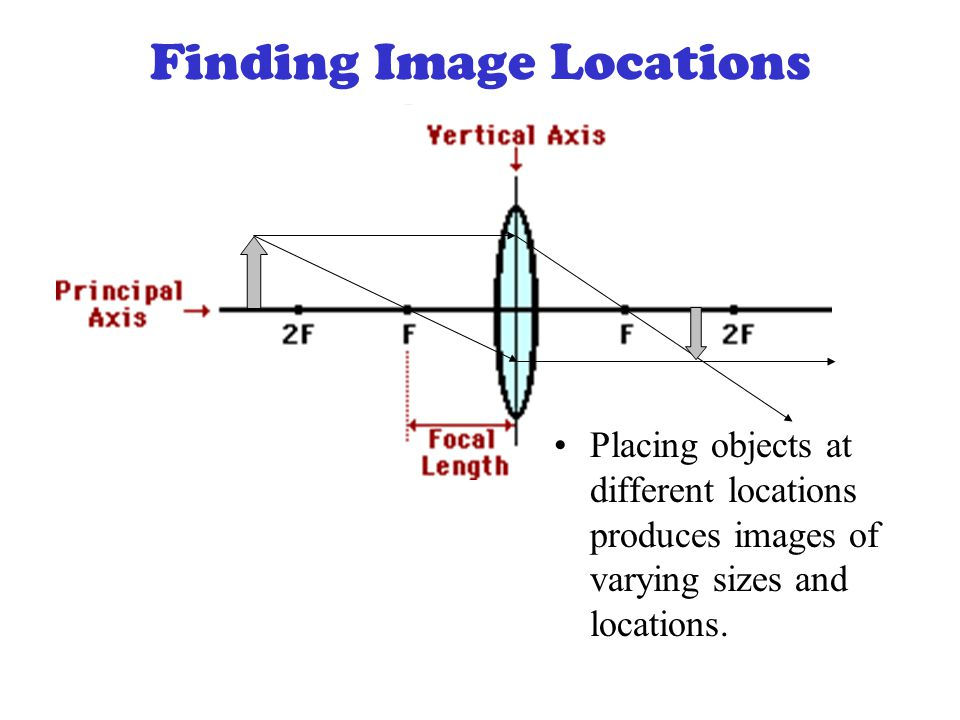 Placing objects at different locations produces images of varying sizes and locations.