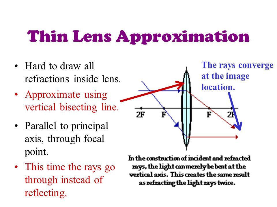 Thin Lens Approximation Hard to draw all refractions inside lens. Approximate using vertical bisecting line. Parallel to principal axis, through focal