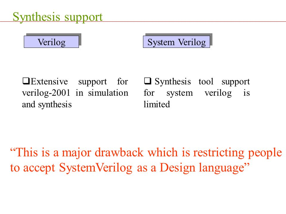 Synthesis support  Extensive support for verilog-2001 in simulation and synthesis  Synthesis tool support for system verilog is limited Verilog Syst