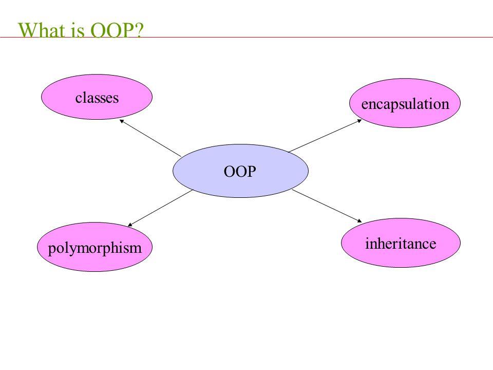 What is OOP? OOP encapsulation classes polymorphism inheritance