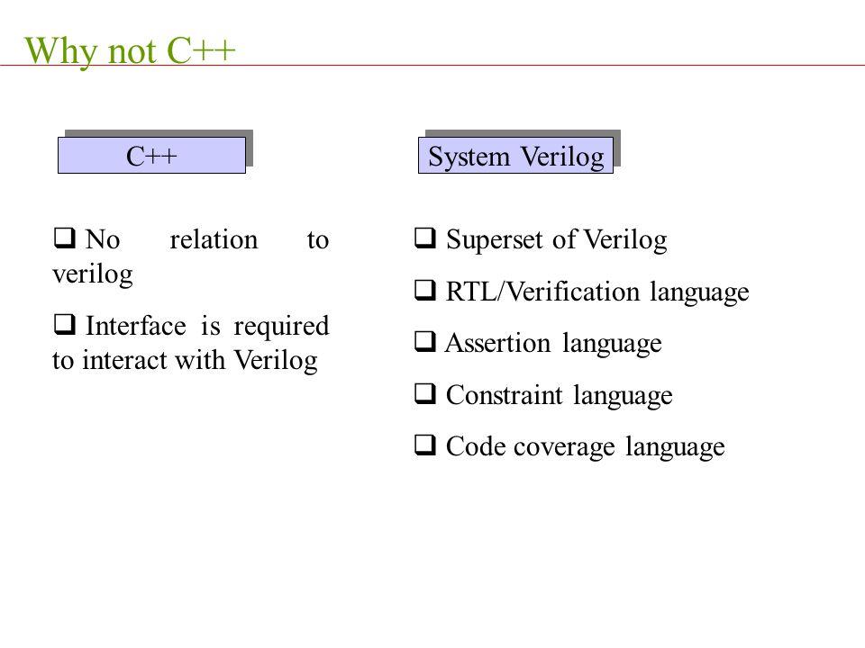 C++ System Verilog  Superset of Verilog  RTL/Verification language  Assertion language  Constraint language  Code coverage language  No relation