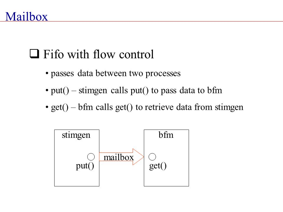 Mailbox  Fifo with flow control passes data between two processes put() – stimgen calls put() to pass data to bfm get() – bfm calls get() to retrieve