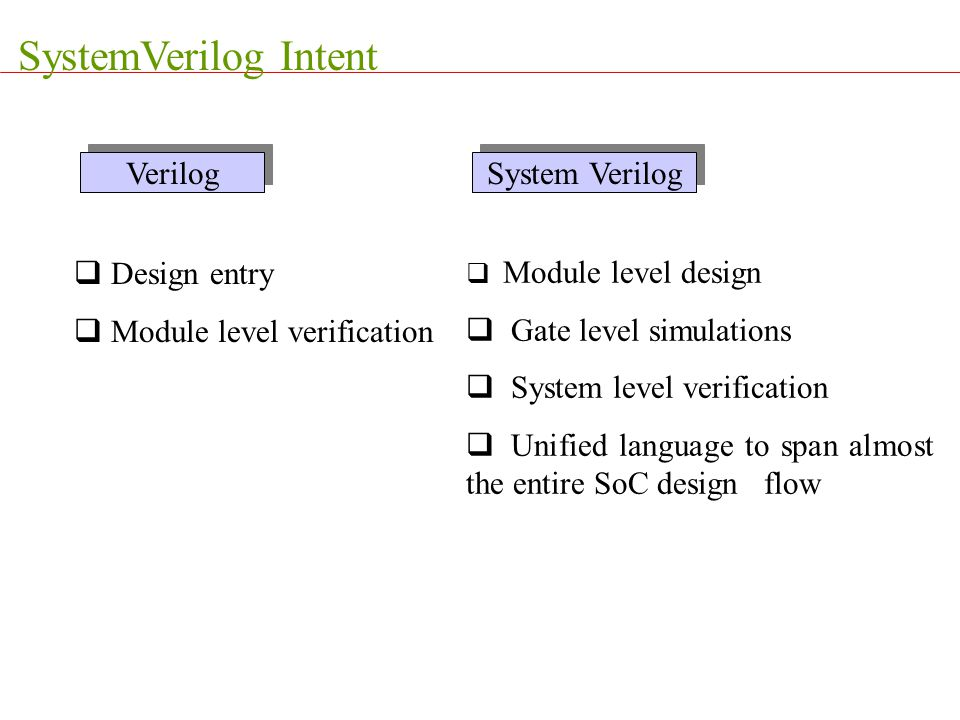  Design entry  Module level verification  Module level design  Gate level simulations  System level verification  Unified language to span almos