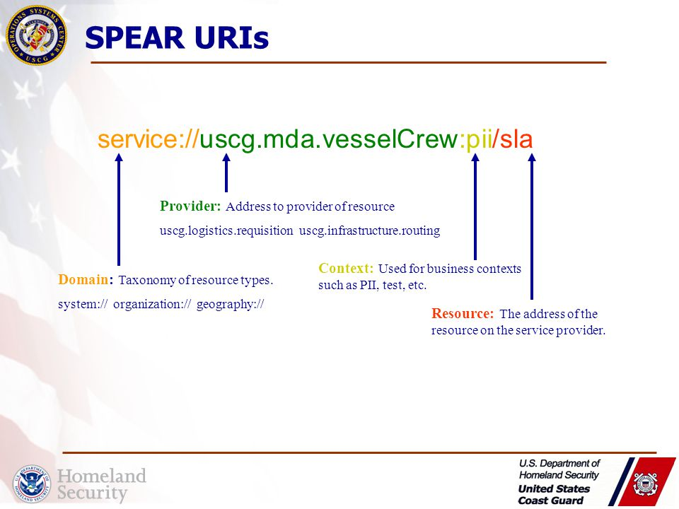 SPEAR URIs service://uscg.mda.vesselCrew:pii/sla Domain: Taxonomy of resource types.