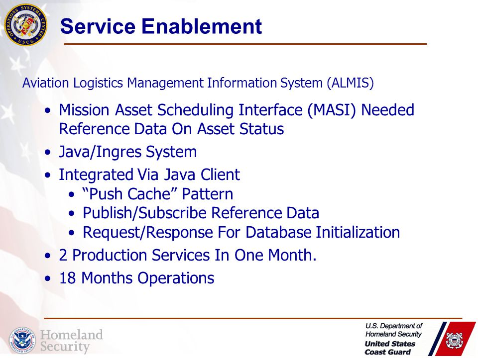 Service Enablement Mission Asset Scheduling Interface (MASI) Needed Reference Data On Asset Status Java/Ingres System Integrated Via Java Client Push Cache Pattern Publish/Subscribe Reference Data Request/Response For Database Initialization 2 Production Services In One Month.