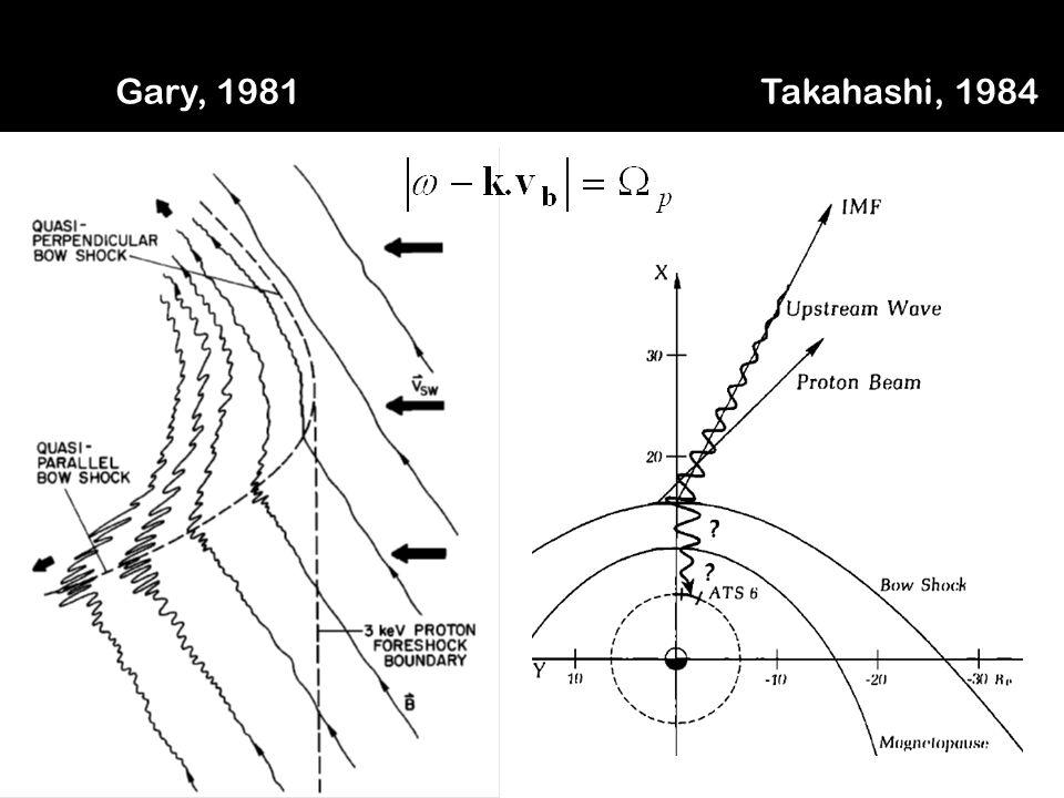 Gary, 1981Takahashi, 1984