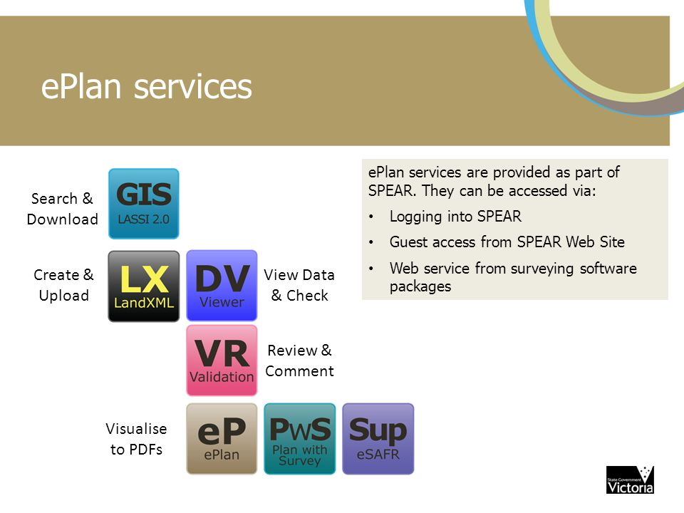 ePlan services ePlan services are provided as part of SPEAR.