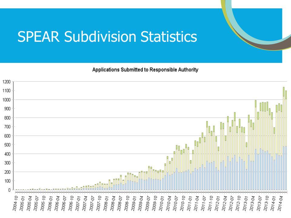 SPEAR Subdivision Statistics