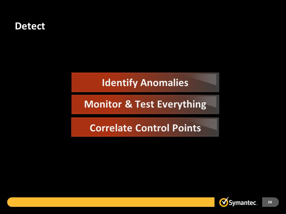 Detect 20 Correlate Control Points Identify Anomalies Monitor & Test Everything