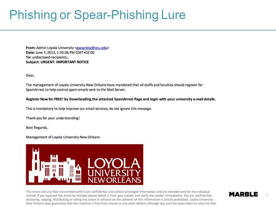 30 Phishing or Spear-Phishing Lure