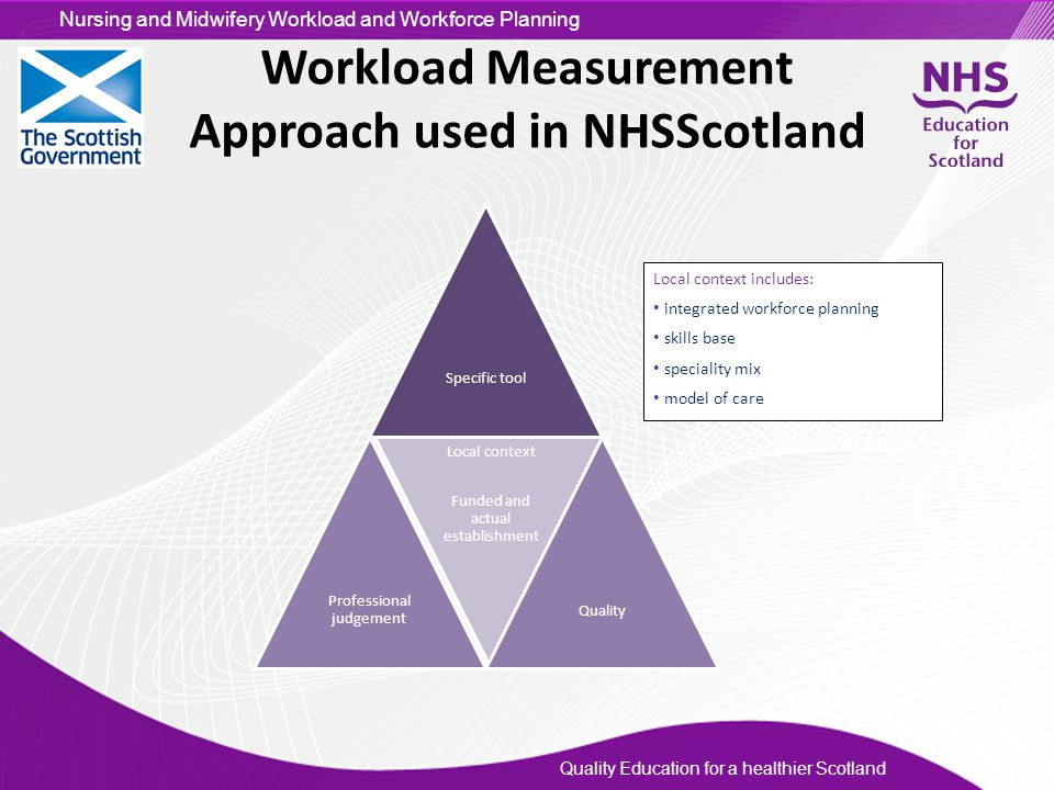 Quality Education for a healthier Scotland Nursing and Midwifery Workload and Workforce Planning Workload Measurement Approach used in NHSScotland Spe