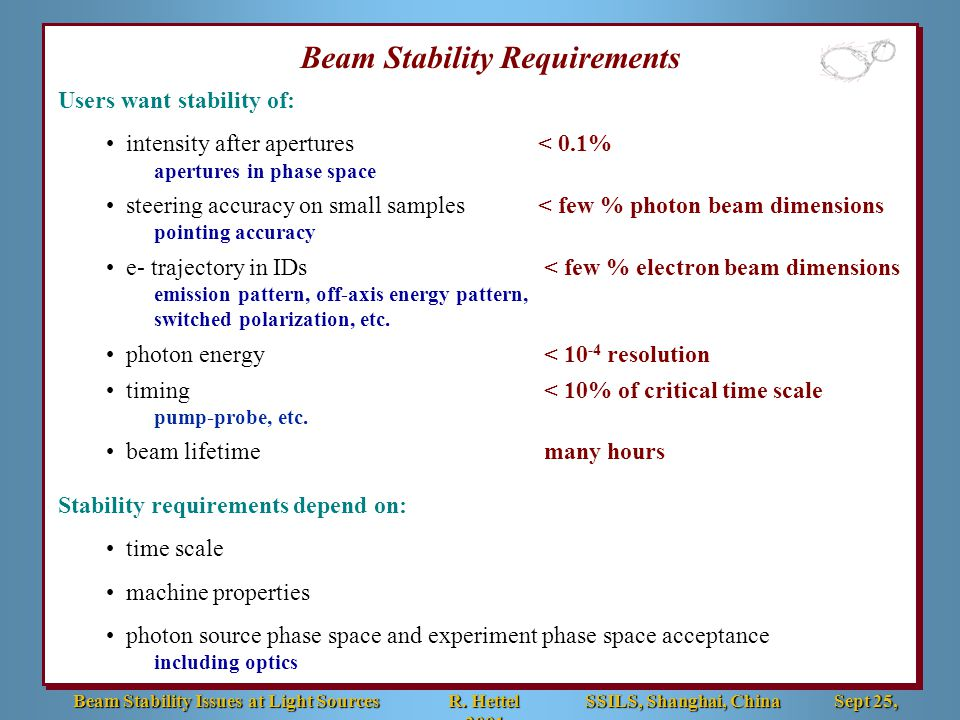 Beam Stability Issues at Light Sources R.Hettel SSILS, Shanghai, China Sept 25, 2001 BESSY II K.
