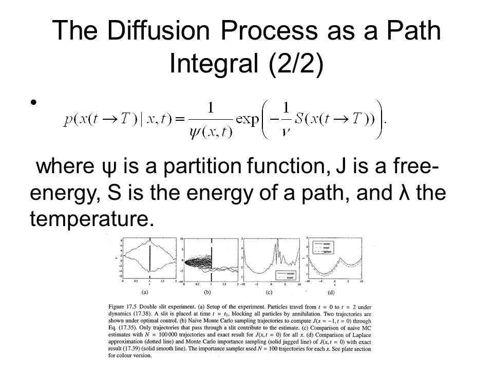 The Diffusion Process as a Path Integral (2/2) where ψ is a partition function, J is a free- energy, S is the energy of a path, and λ the temperature.