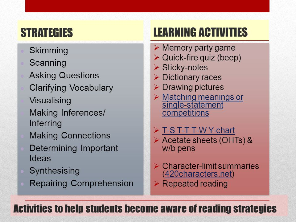 Activities to help students become aware of reading strategies STRATEGIES  Skimming  Scanning  Asking Questions  Clarifying Vocabulary  Visualisi