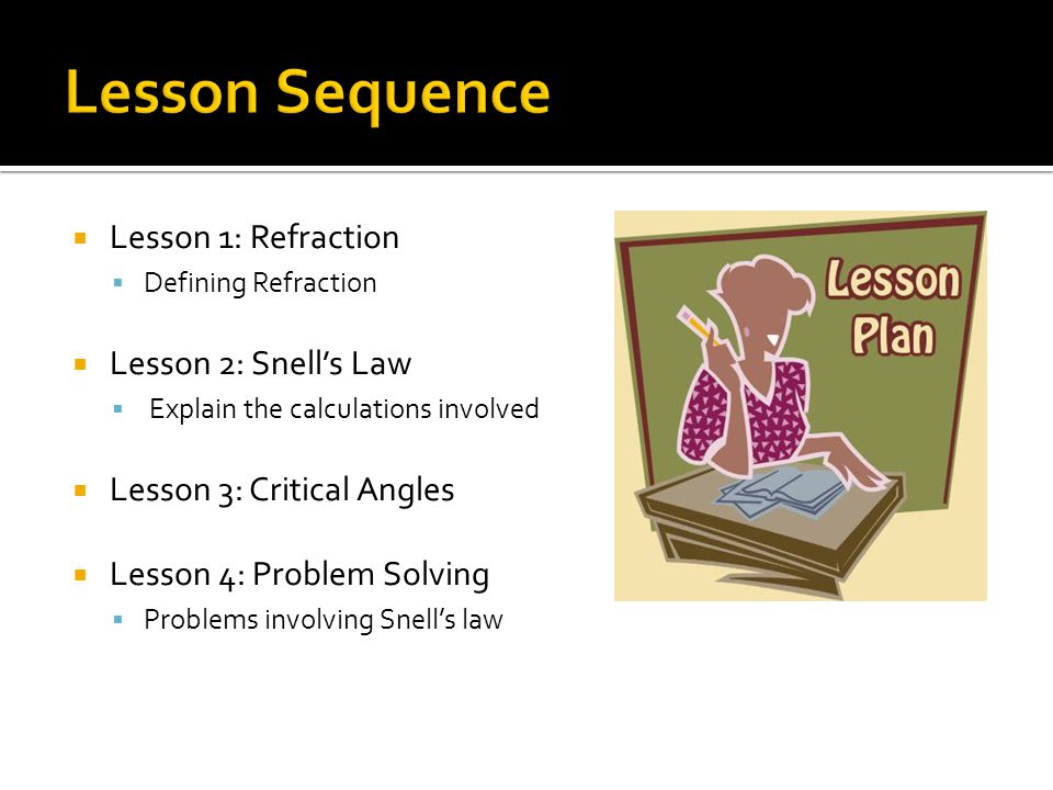  Lesson 1: Refraction  Defining Refraction  Lesson 2: Snell's Law  Explain the calculations involved  Lesson 3: Critical Angles  Lesson 4: Probl
