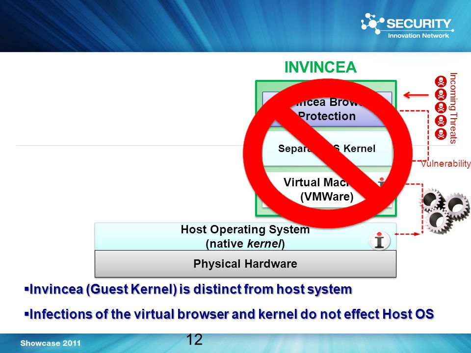Host Operating System (native kernel) Host Operating System (native kernel) 12  Invincea (Guest Kernel) is distinct from host system  Infections of the virtual browser and kernel do not effect Host OS Physical Hardware Virtual Machine (VMWare) Virtual Machine (VMWare) Separate OS Kernel Invincea Browser Protection Incoming Threats Vulnerability INVINCEA