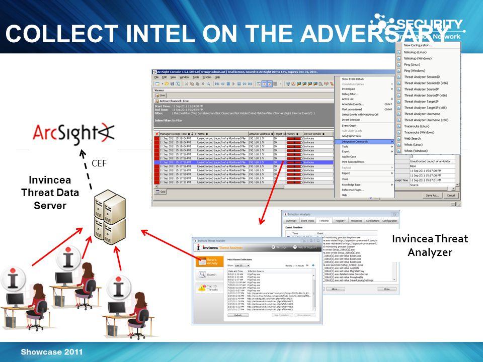 CEF Invincea Threat Analyzer COLLECT INTEL ON THE ADVERSARY Invincea Threat Data Server