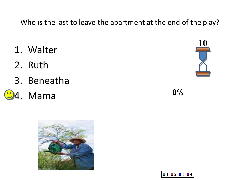 Who is the last to leave the apartment at the end of the play? 1.Walter 2.Ruth 3.Beneatha 4.Mama 10