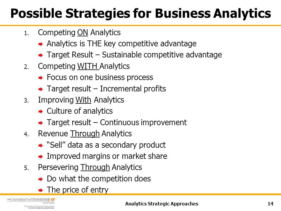 Possible Strategies for Business Analytics 1.