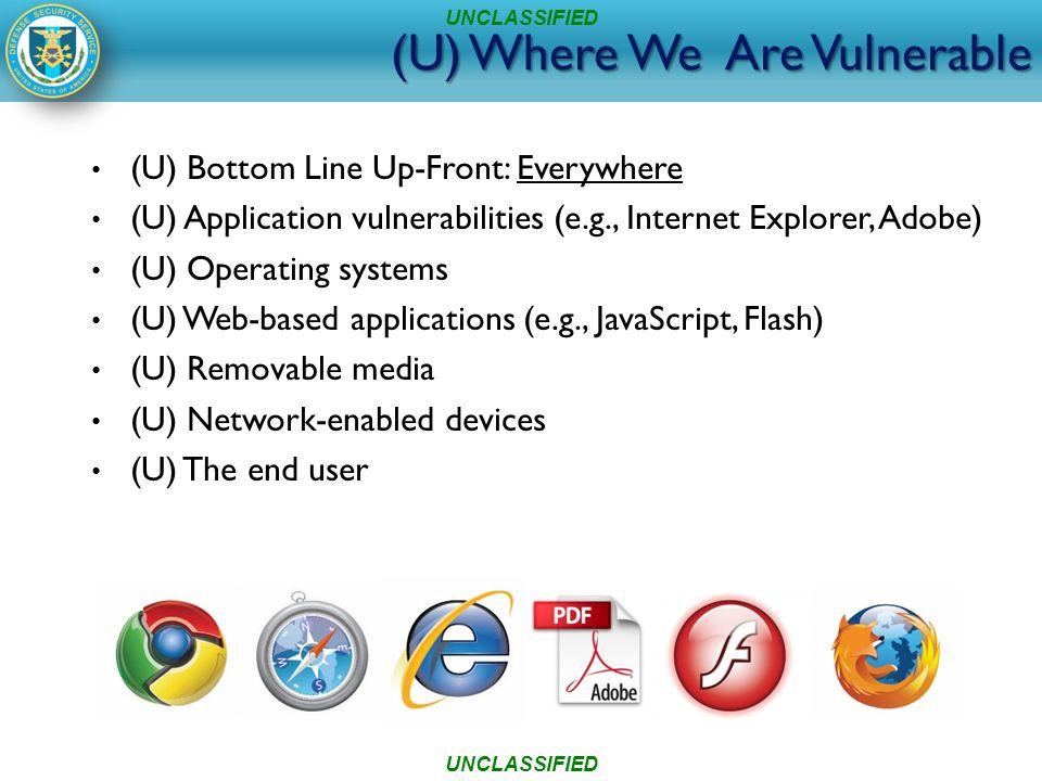 (U) Where We Are Vulnerable (U) Bottom Line Up-Front: Everywhere (U) Application vulnerabilities (e.g., Internet Explorer, Adobe) (U) Operating systems (U) Web-based applications (e.g., JavaScript, Flash) (U) Removable media (U) Network-enabled devices (U) The end user UNCLASSIFIED