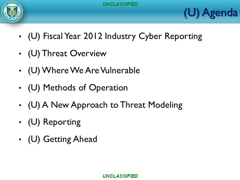(U) Agenda (U) Fiscal Year 2012 Industry Cyber Reporting (U) Threat Overview (U) Where We Are Vulnerable (U) Methods of Operation (U) A New Approach to Threat Modeling (U) Reporting (U) Getting Ahead UNCLASSIFIED