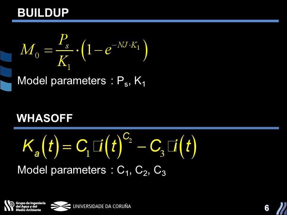 66 BUILDUP Model parameters : P s, K 1 Model parameters : C 1, C 2, C 3 WHASOFF