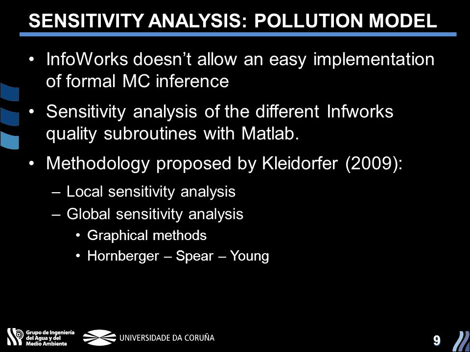 1010 SENSITIVITY ANALYSIS RESULTS BUILDUP Buildup factor is more sensitivity than the decay factor Model is sensitivity to both parameters WHASOFF Model is almost insensitivity to C 3 coefficient and can be neglected C 2 is more sensitivity than C 1 Model is sensitivity to both parameters SEDIMENT TRANSPORT MODEL d 50 is more sensitivity than the specific density s Model is sensitivity to both parameters
