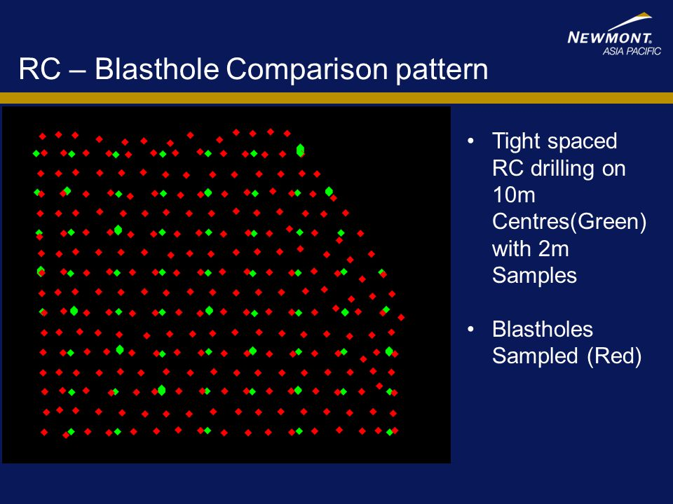 00/00/00Place title of presentation here26 RC – Blasthole Comparison - Nearest Hole Note: No Change of Support conducted