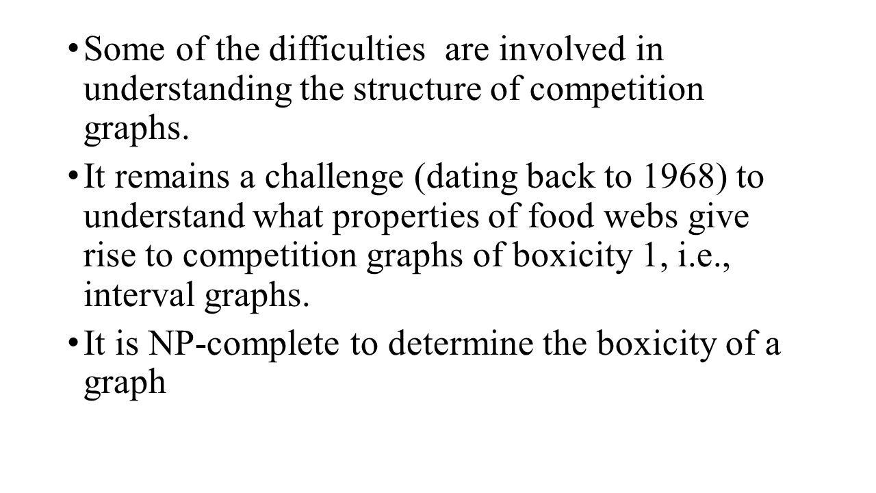 Some of the difficulties are involved in understanding the structure of competition graphs.