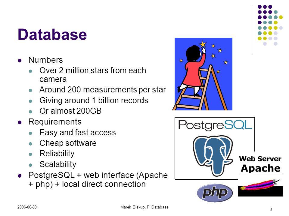 2006-06-03Marek Biskup, Pi Database 3 Database Numbers Over 2 million stars from each camera Around 200 measurements per star Giving around 1 billion
