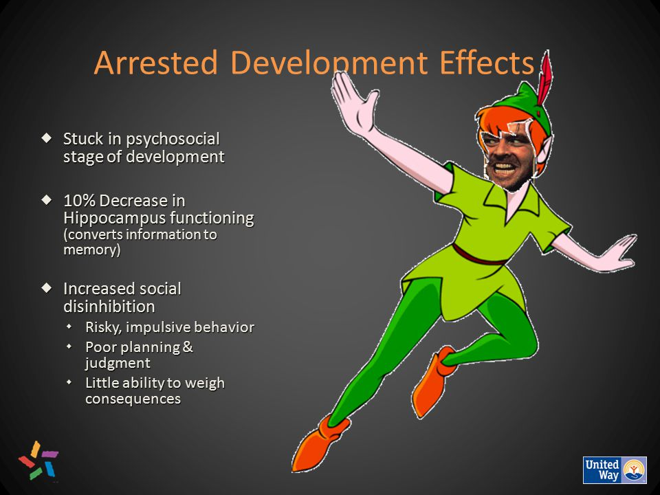 Arrested Development Effects  Stuck in psychosocial stage of development  10% Decrease in Hippocampus functioning (converts information to memory)  Increased social disinhibition  Risky, impulsive behavior  Poor planning & judgment  Little ability to weigh consequences