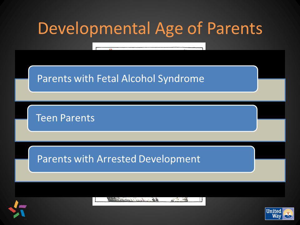 Developmental Age of Parents Parents with Fetal Alcohol SyndromeTeen ParentsParents with Arrested Development