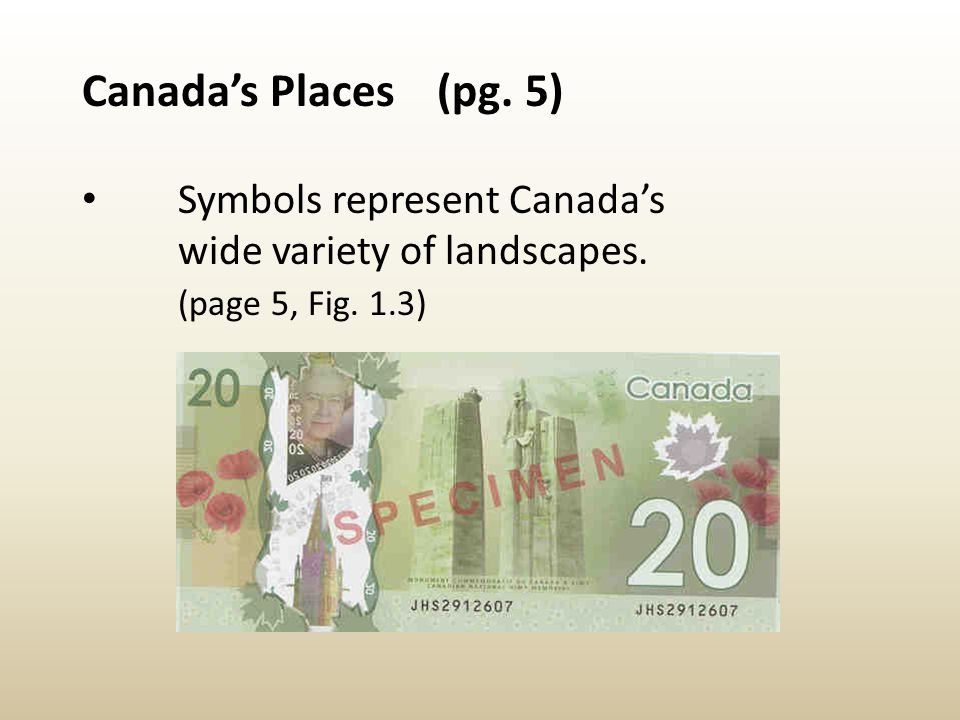 Canada's Places (pg. 5) Symbols represent Canada's wide variety of landscapes. (page 5, Fig. 1.3)