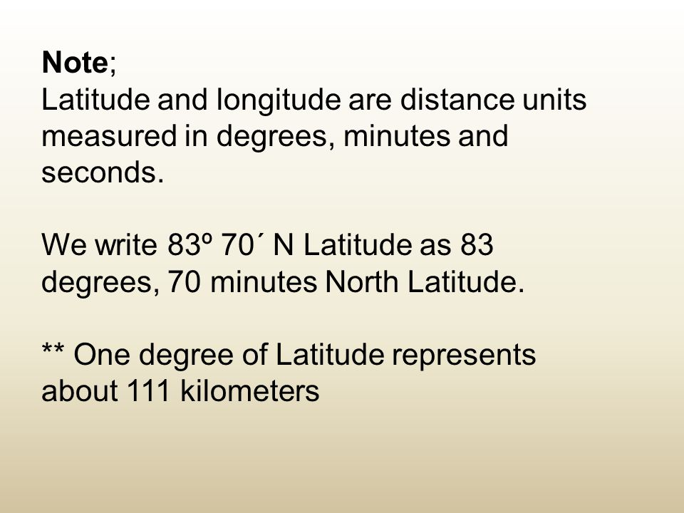 Note; Latitude and longitude are distance units measured in degrees, minutes and seconds. We write 83º 70´ N Latitude as 83 degrees, 70 minutes North
