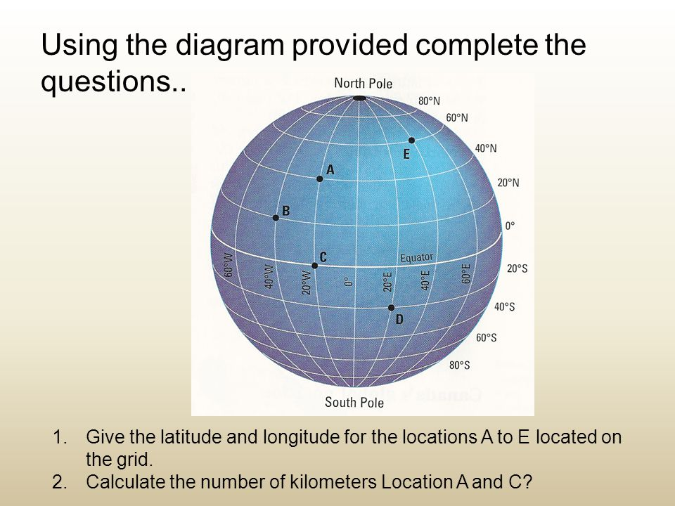 Using the diagram provided complete the questions.. 1.Give the latitude and longitude for the locations A to E located on the grid. 2.Calculate the nu