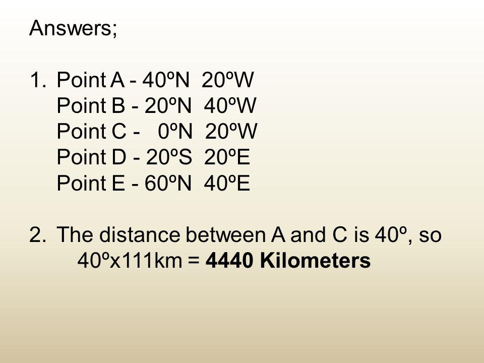 Answers; 1.Point A - 40ºN 20ºW Point B - 20ºN 40ºW Point C - 0ºN 20ºW Point D - 20ºS 20ºE Point E - 60ºN 40ºE 2.The distance between A and C is 40º, s