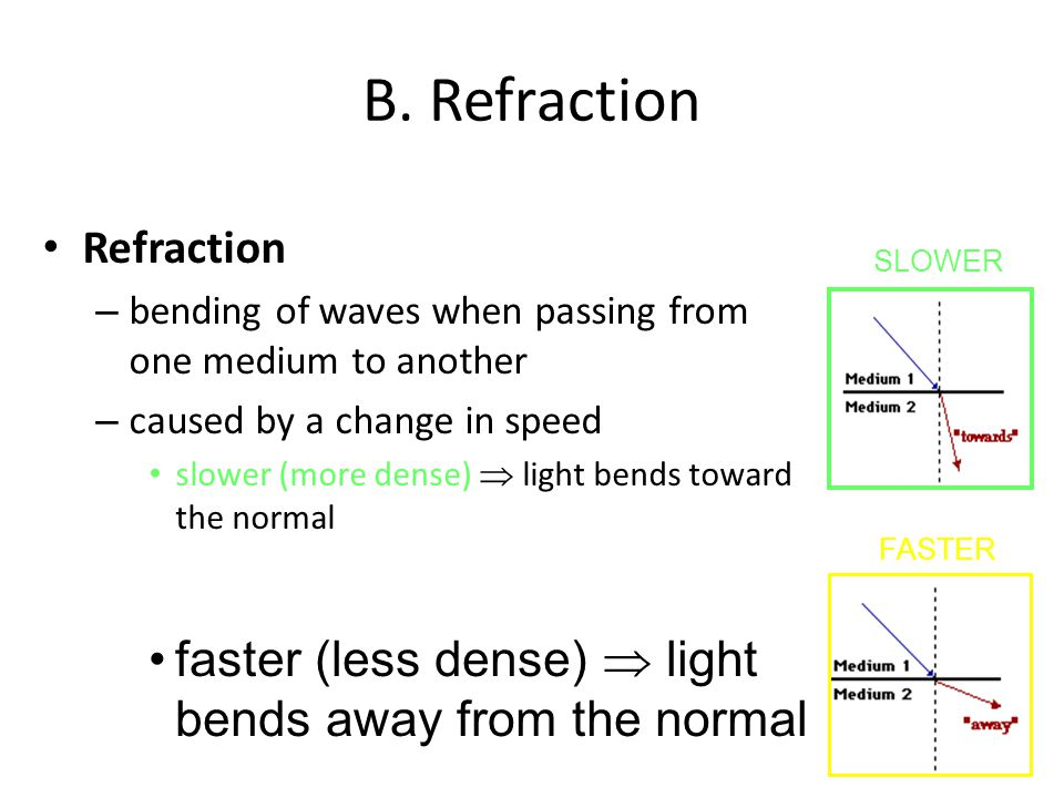 B. Refraction Refraction – bending of waves when passing from one medium to another – caused by a change in speed slower (more dense)  light bends to