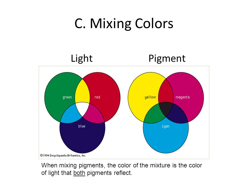 C. Mixing Colors LightPigment When mixing pigments, the color of the mixture is the color of light that both pigments reflect.