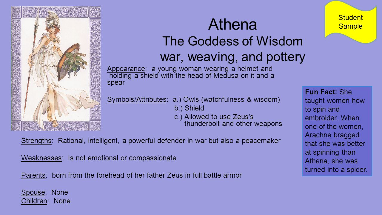 Research the following information about your god/goddess: Appearance Symbols/attributes Strengths Weaknesses Parents Spouse Children 1-2 Fun Facts