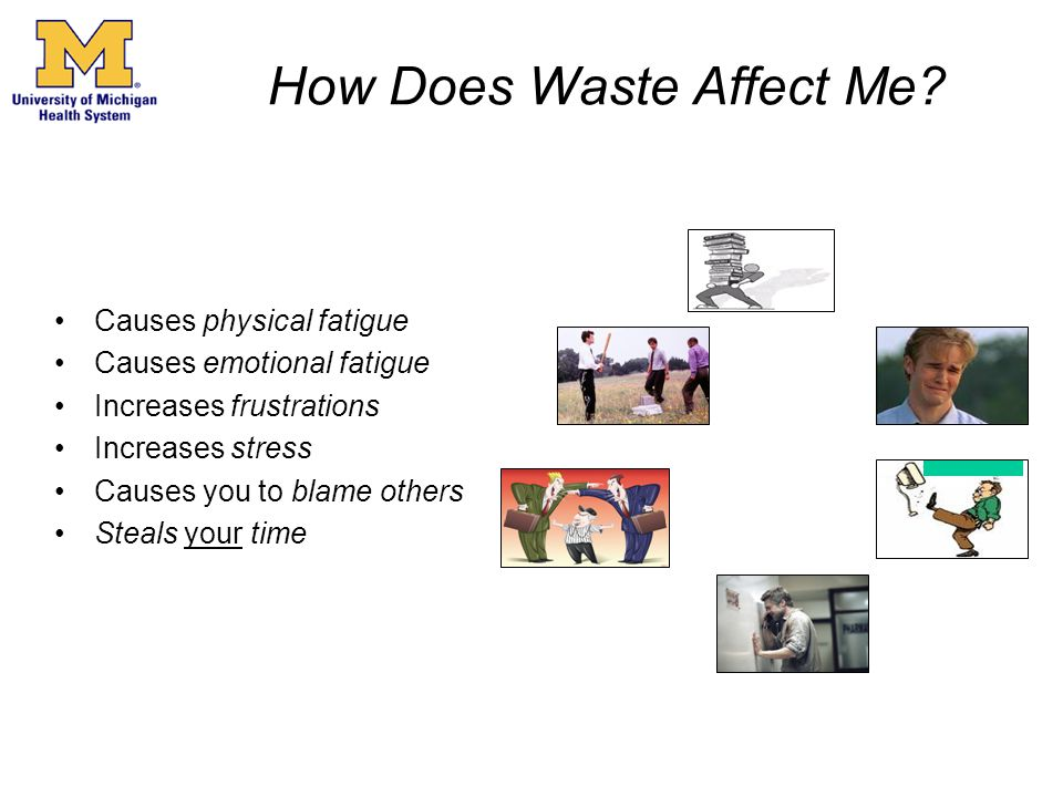 How Does Waste Affect Me? Causes physical fatigue Causes emotional fatigue Increases frustrations Increases stress Causes you to blame others Steals y