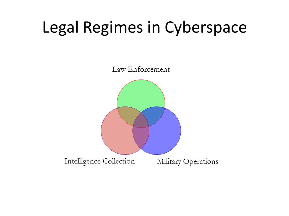 Legal Regimes in Cyberspace Law Enforcement Military Operations Intelligence Collection