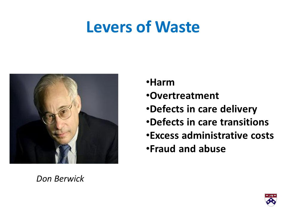 Levers of Waste Don Berwick Harm Overtreatment Defects in care delivery Defects in care transitions Excess administrative costs Fraud and abuse