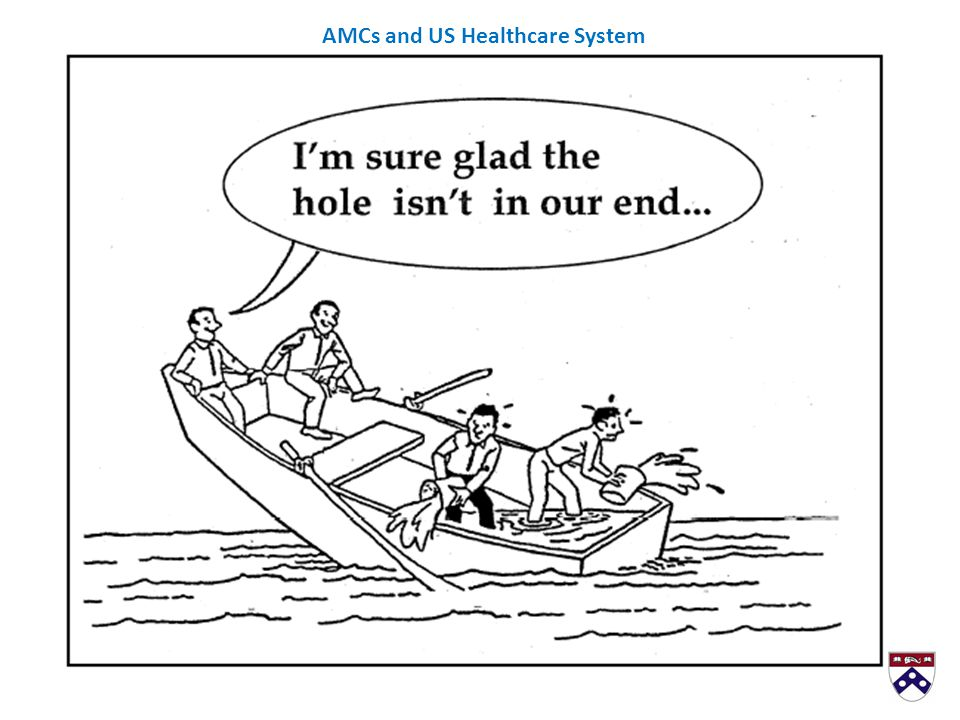 AMCs and US Healthcare System