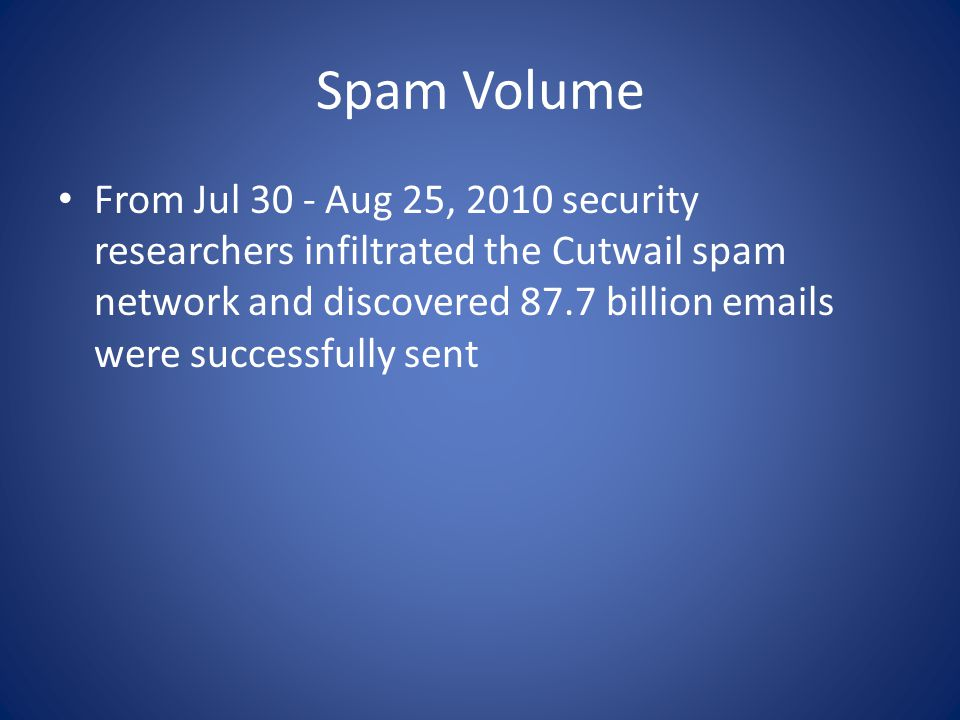 Spam Volume From Jul 30 - Aug 25, 2010 security researchers infiltrated the Cutwail spam network and discovered 87.7 billion emails were successfully sent